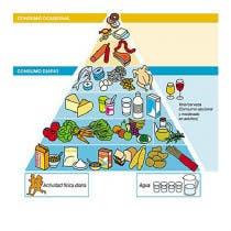 Estudio Nutricional Personalizado MiFarma